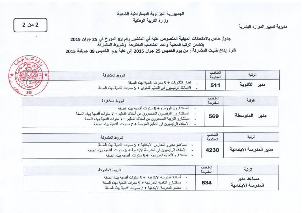 شروط المشاركة في الامتحانات المهنية لمدراء المؤسسات والمفتشين Do
